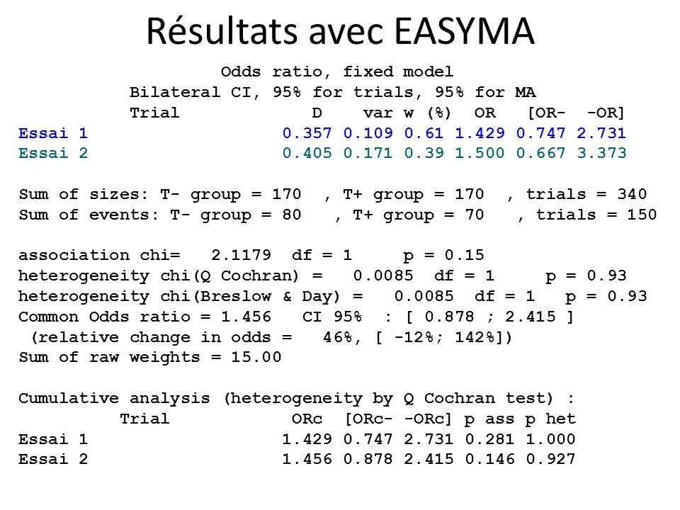 Résultats avec EASYMA Odds ratio, fixed model
