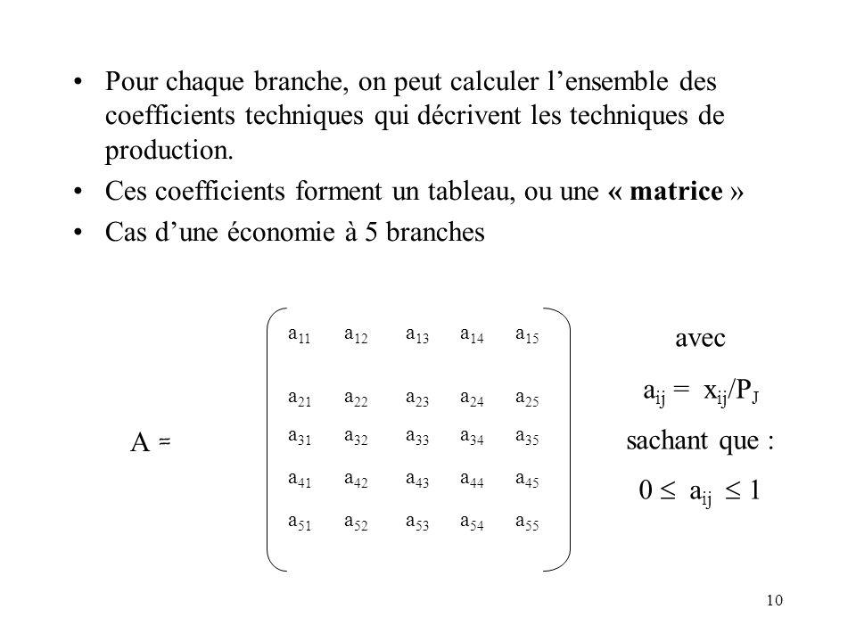 Ces coefficients forment un tableau, ou une « matrice »