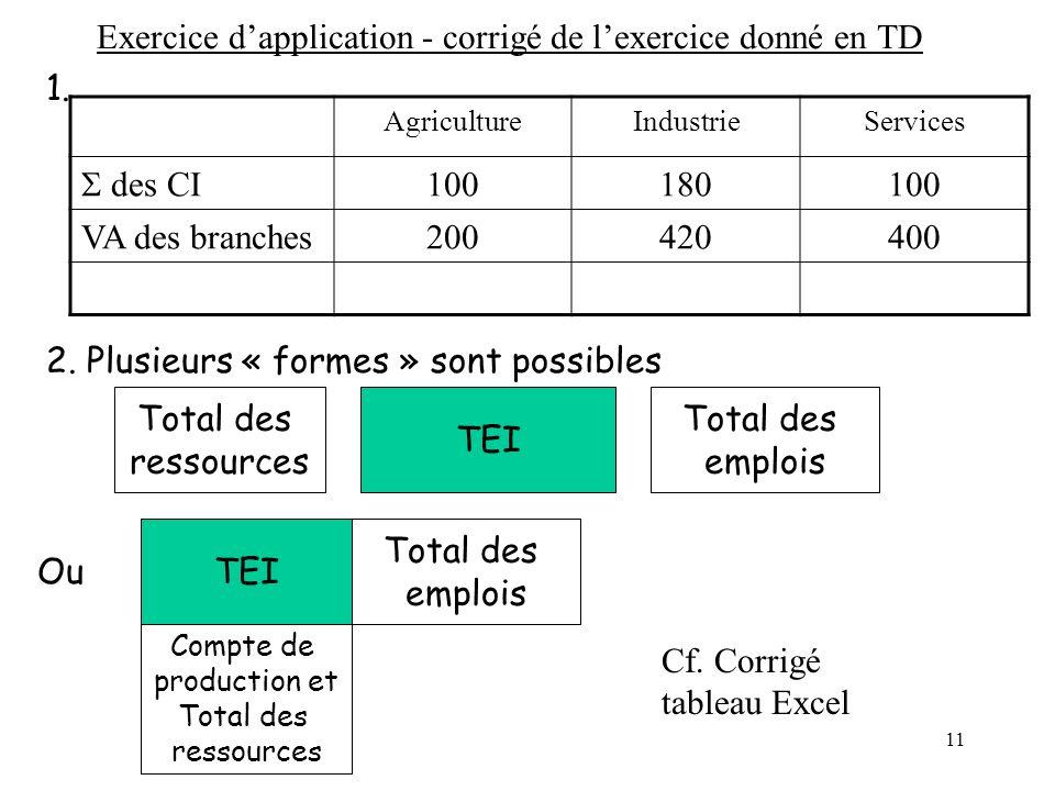 Exercice d'application - corrigé de l'exercice donné en TD