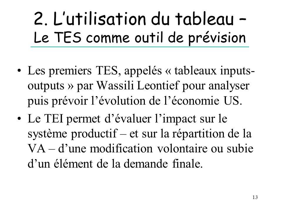 2. L'utilisation du tableau – Le TES comme outil de prévision