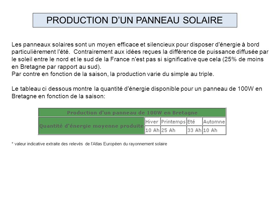 PRODUCTION D'UN PANNEAU SOLAIRE