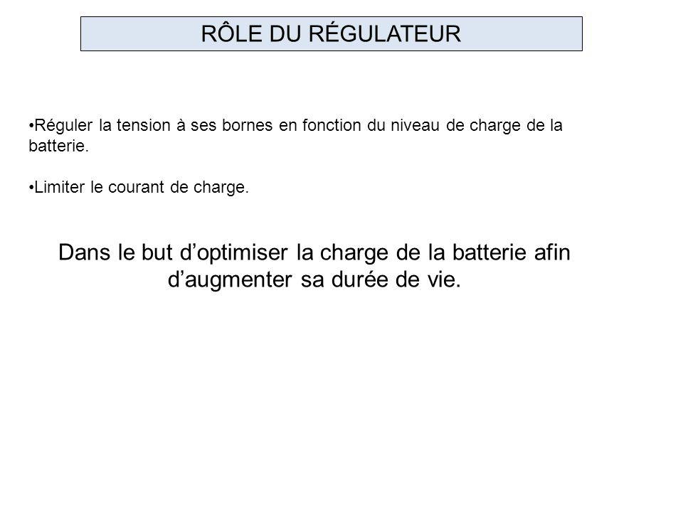 RÔLE DU RÉGULATEUR Réguler la tension à ses bornes en fonction du niveau de charge de la batterie. Limiter le courant de charge.