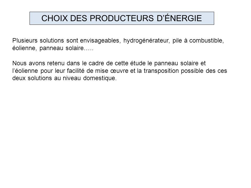 CHOIX DES PRODUCTEURS D'ÉNERGIE