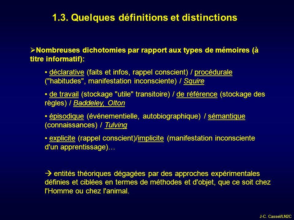 1.3. Quelques définitions et distinctions