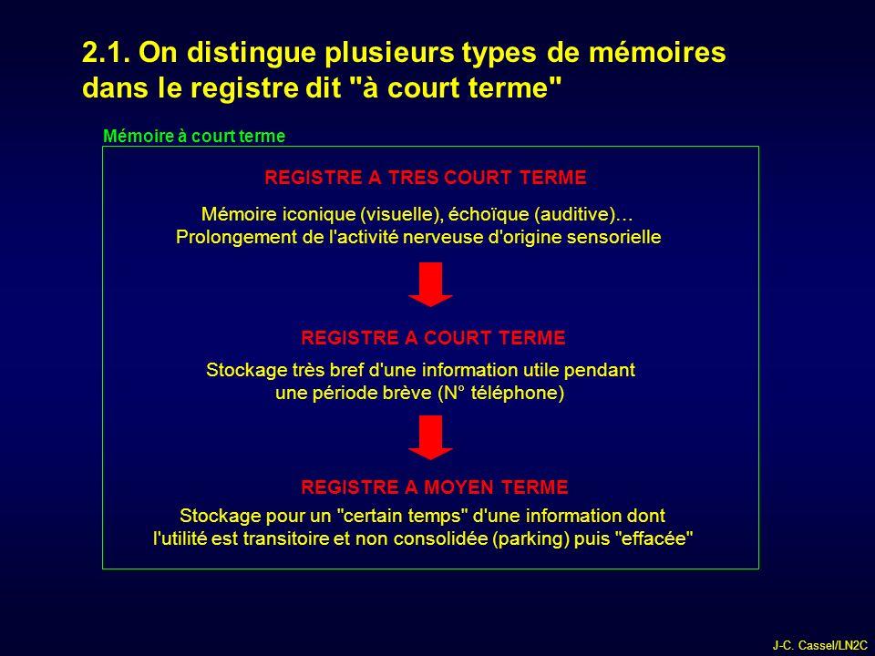 2.1. On distingue plusieurs types de mémoires dans le registre dit à court terme