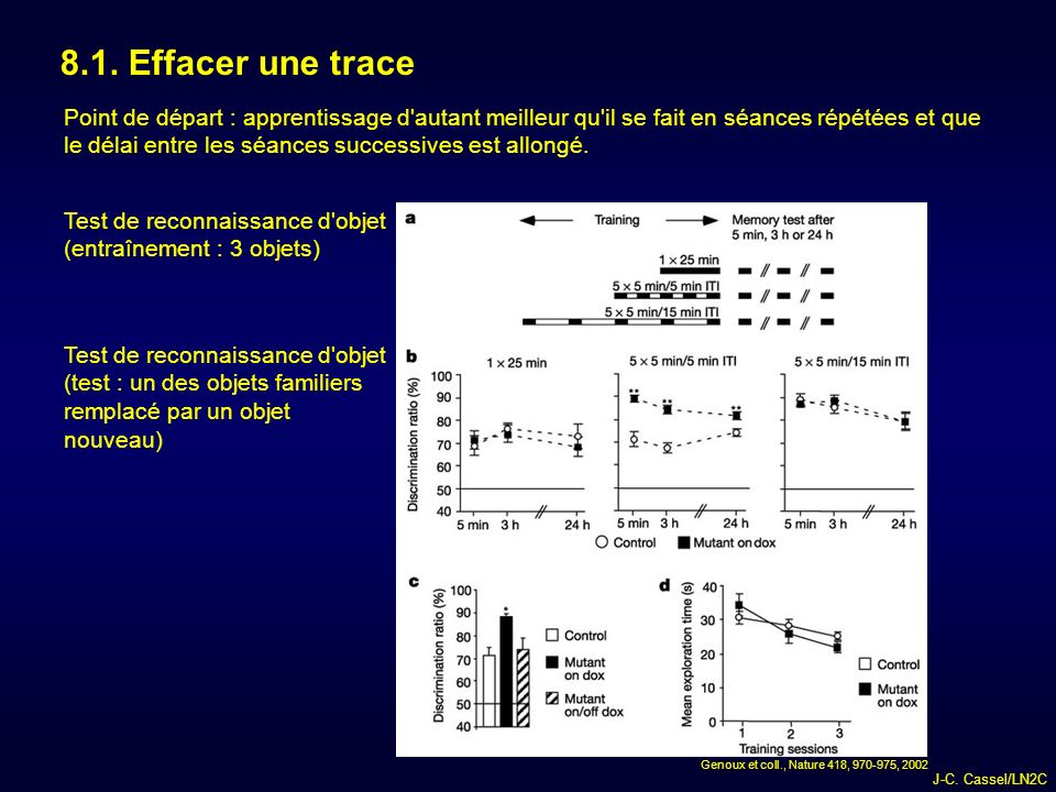 8.1. Effacer une trace