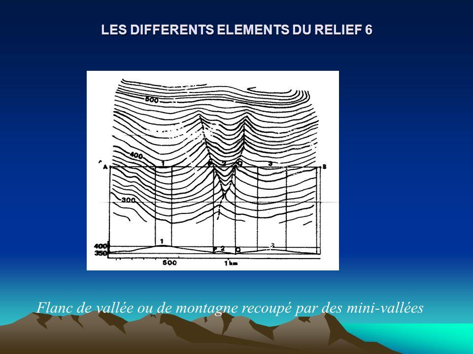 LES DIFFERENTS ELEMENTS DU RELIEF 6