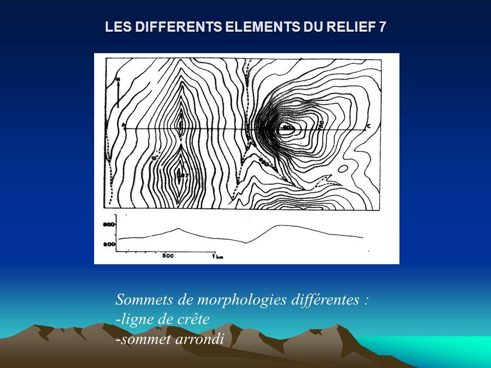 LES DIFFERENTS ELEMENTS DU RELIEF 7