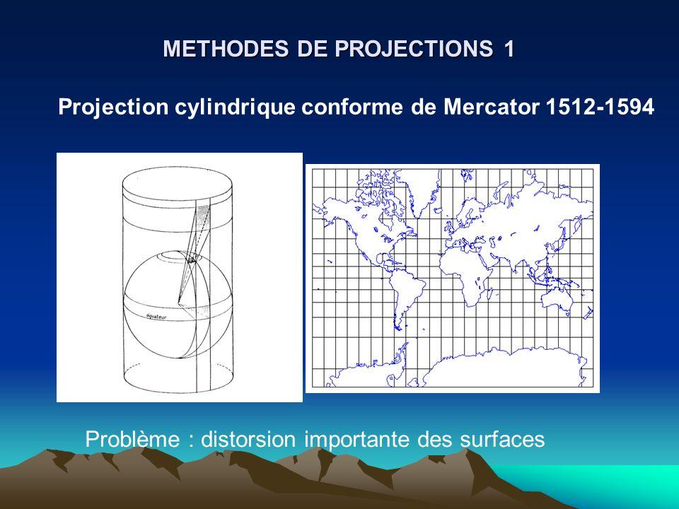 METHODES DE PROJECTIONS 1