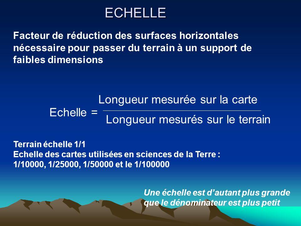 ECHELLE Longueur mesurée sur la carte Echelle =