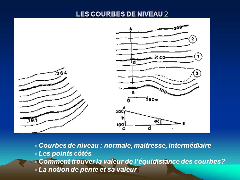 LES COURBES DE NIVEAU 2 - Courbes de niveau : normale, maitresse, intermédiaire. - Les points côtés.