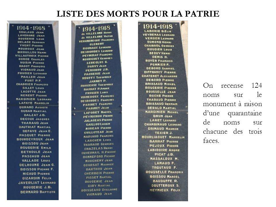 LISTE DES MORTS POUR LA PATRIE