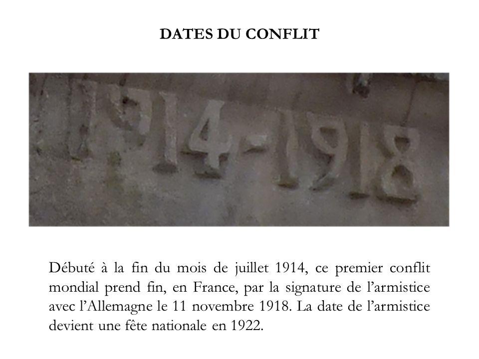 DATES DU CONFLIT