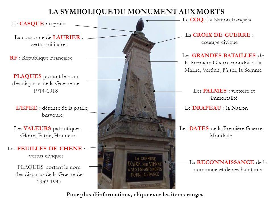 LA SYMBOLIQUE DU MONUMENT AUX MORTS