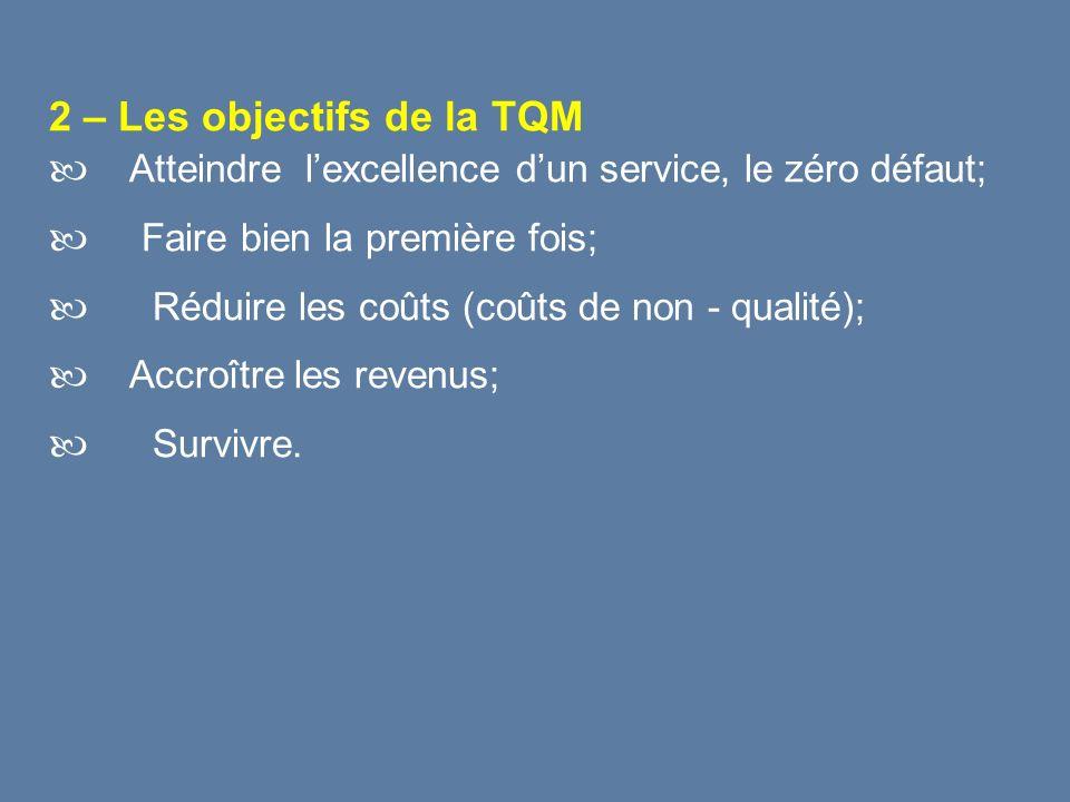 2 – Les objectifs de la TQM