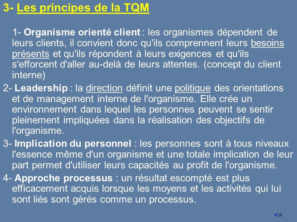 3- Les principes de la TQM