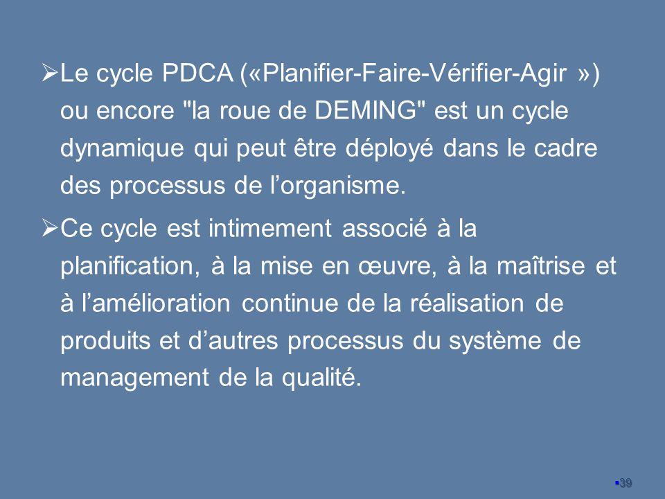 Le cycle PDCA («Planifier-Faire-Vérifier-Agir ») ou encore la roue de DEMING est un cycle dynamique qui peut être déployé dans le cadre des processus de l'organisme.