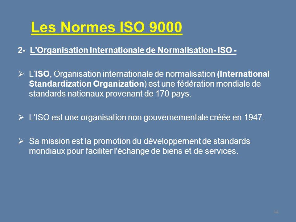 Les Normes ISO 9000 2- L Organisation Internationale de Normalisation- ISO -