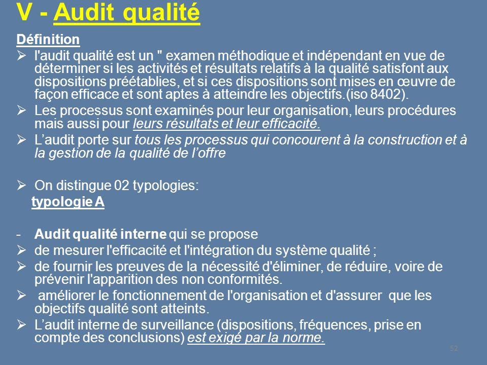 V - Audit qualité Définition