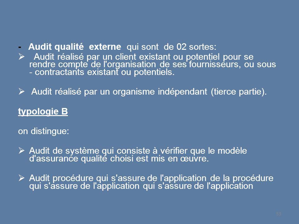 - Audit qualité externe qui sont de 02 sortes: