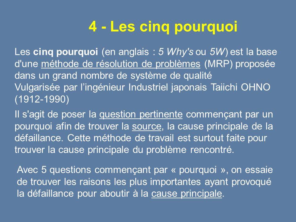 4 - Les cinq pourquoi