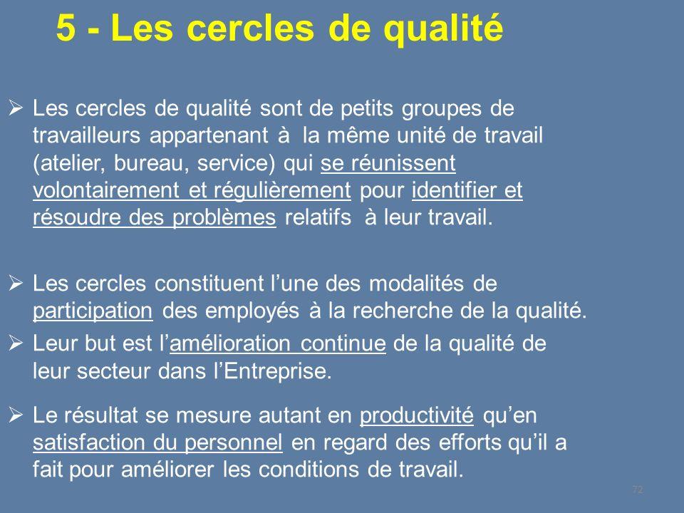 5 - Les cercles de qualité