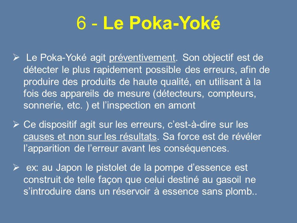 6 - Le Poka-Yoké