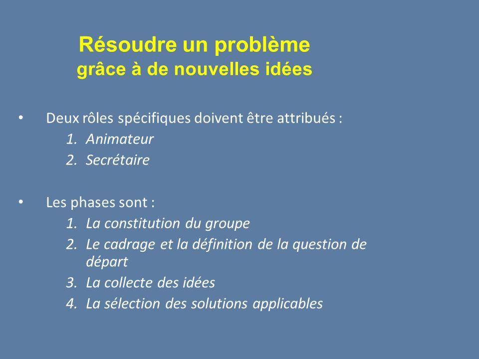 Résoudre un problème grâce à de nouvelles idées