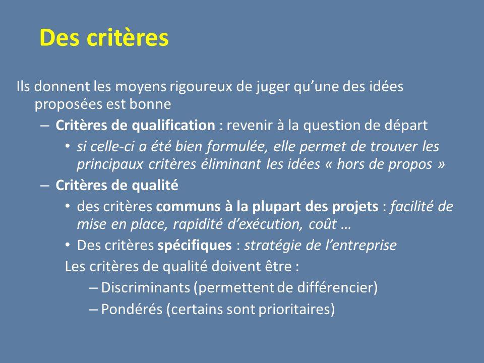 Des critères Ils donnent les moyens rigoureux de juger qu'une des idées proposées est bonne.