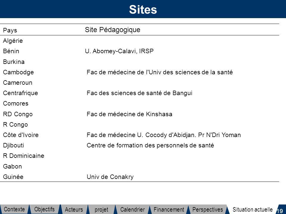 Sites Site Pédagogique Pays Algérie Bénin U. Abomey-Calavi, IRSP