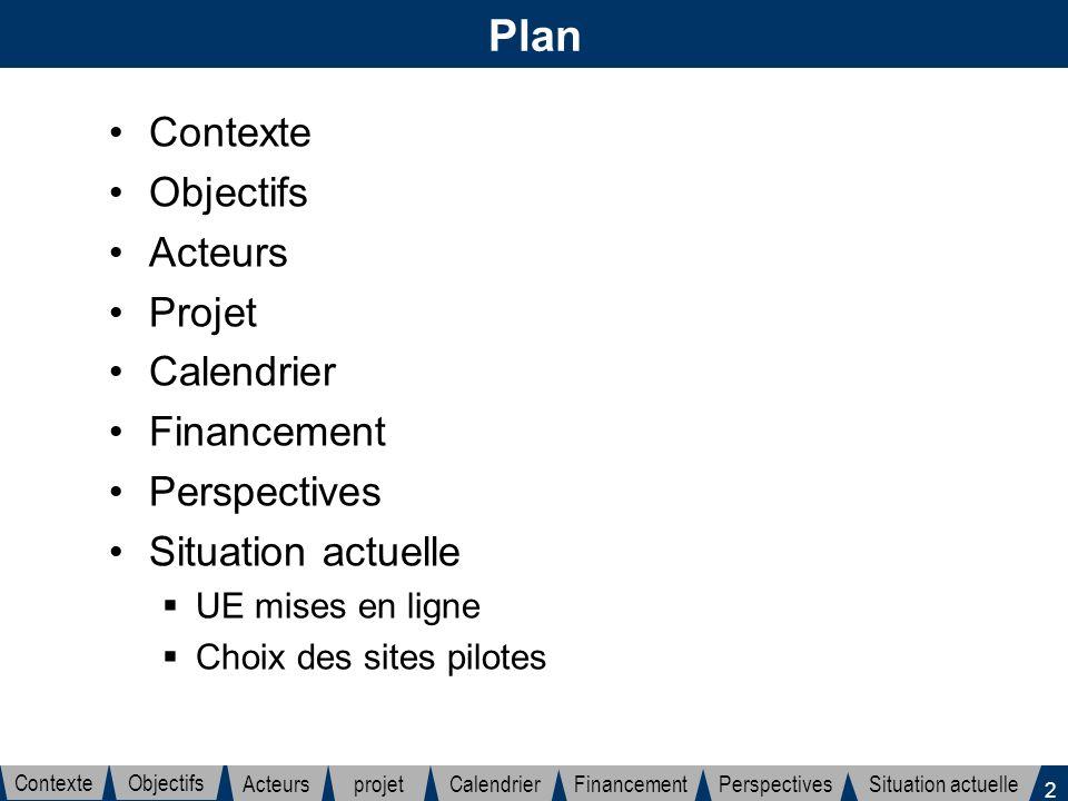 Plan Contexte Objectifs Acteurs Projet Calendrier Financement