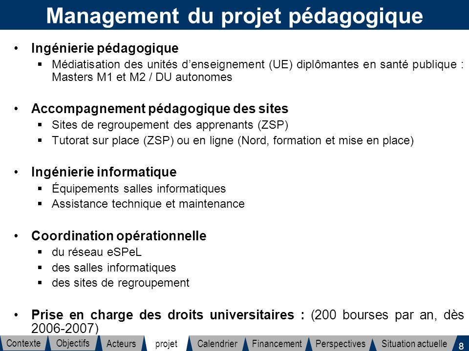 Management du projet pédagogique