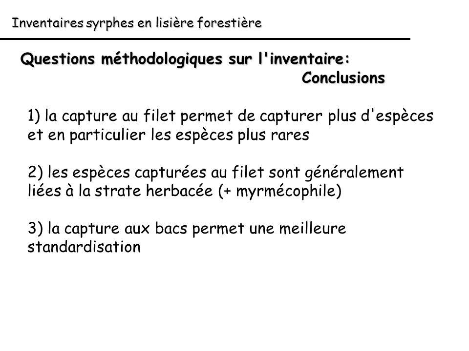Questions méthodologiques sur l inventaire: Conclusions