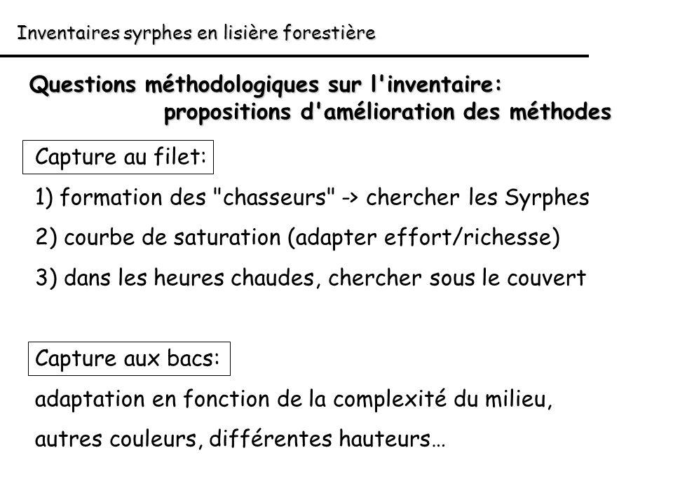 Questions méthodologiques sur l inventaire:
