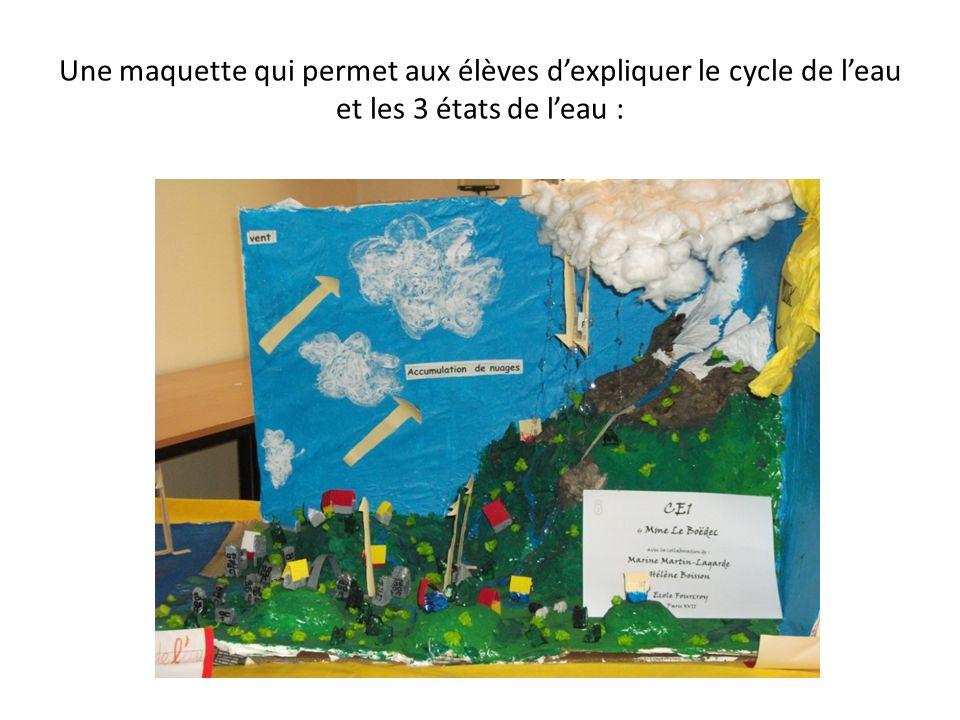 Une maquette qui permet aux élèves d'expliquer le cycle de l'eau et les 3 états de l'eau :