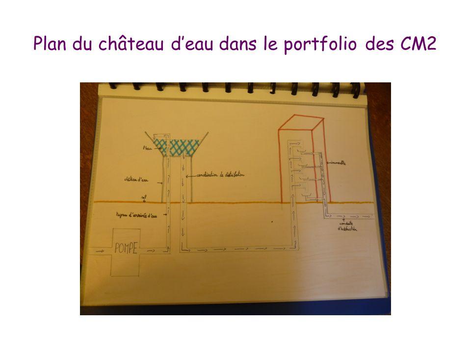 Plan du château d'eau dans le portfolio des CM2