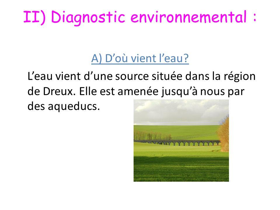 II) Diagnostic environnemental :