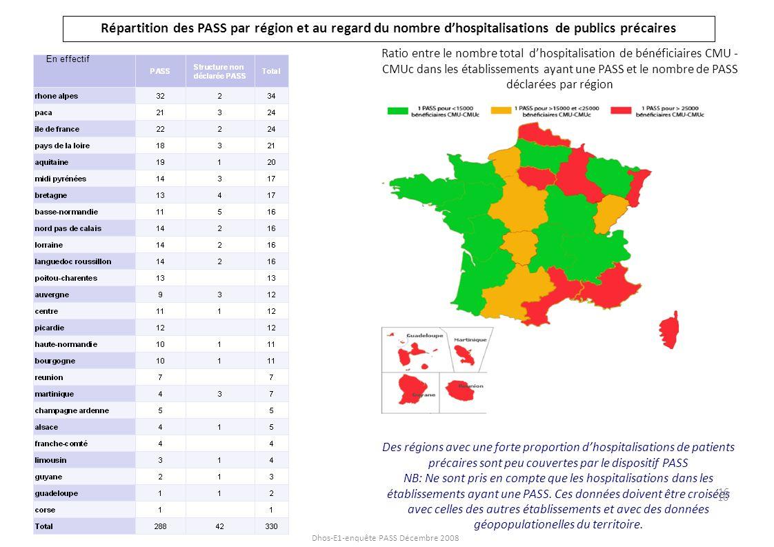 Répartition des PASS par région et au regard du nombre d'hospitalisations de publics précaires