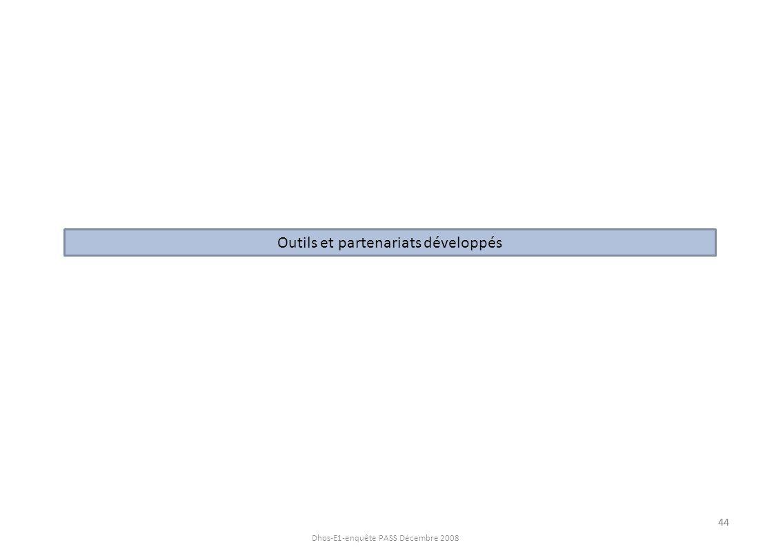 Outils et partenariats développés