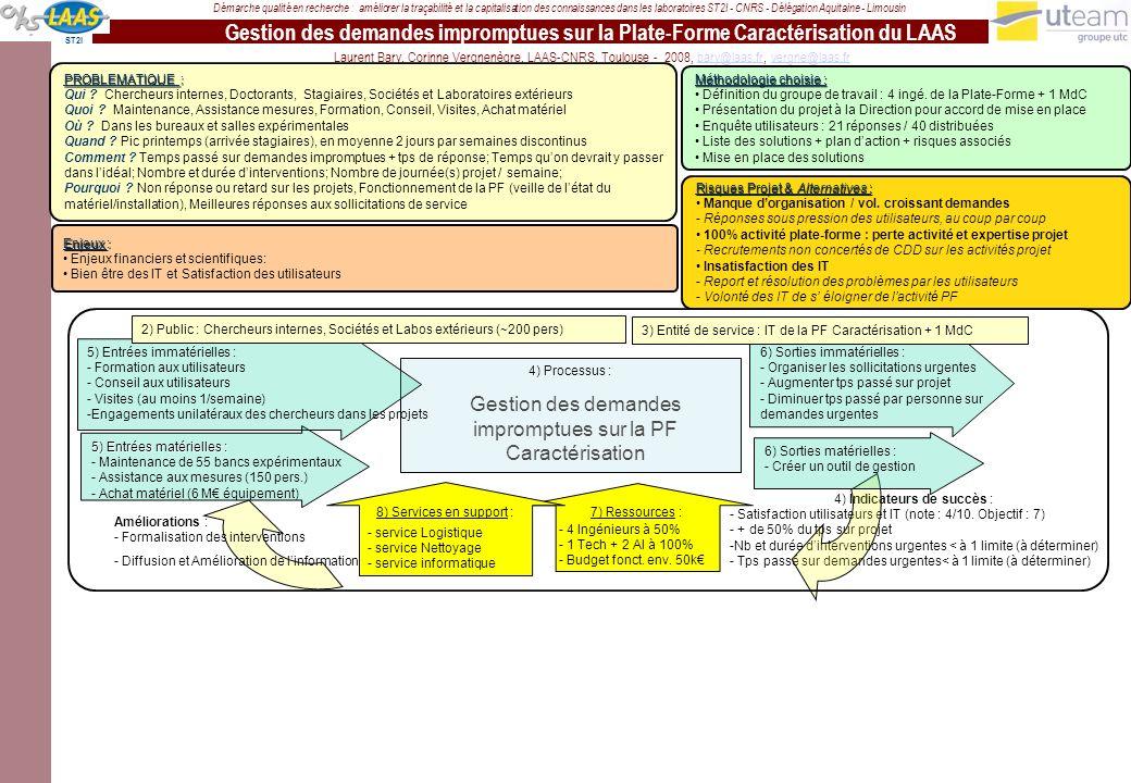 Démarche qualité en recherche : améliorer la traçabilité et la capitalisation des connaissances dans les laboratoires ST2I - CNRS - Délégation Aquitaine - Limousin