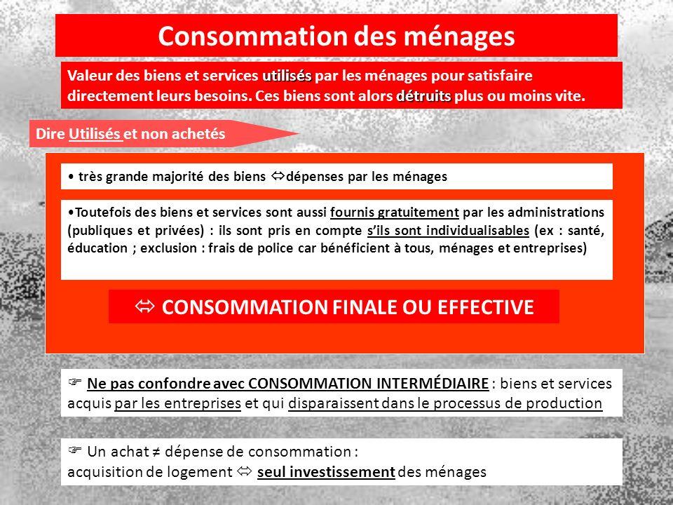 Consommation des ménages  CONSOMMATION FINALE OU EFFECTIVE
