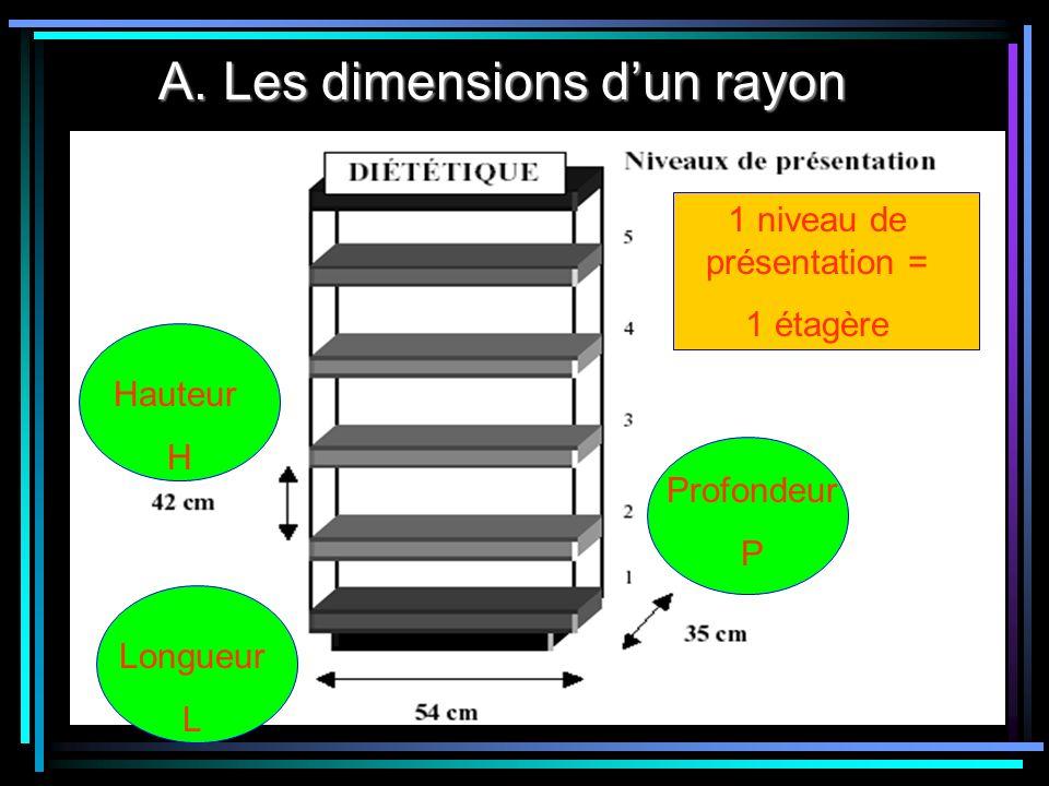 A. Les dimensions d'un rayon