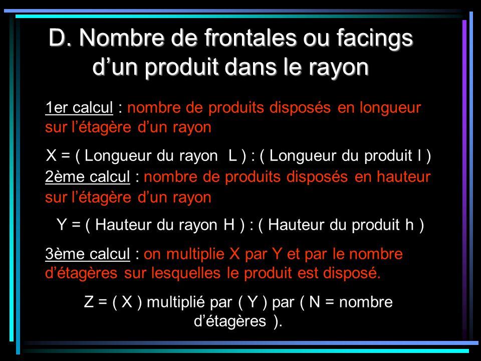 D. Nombre de frontales ou facings d'un produit dans le rayon
