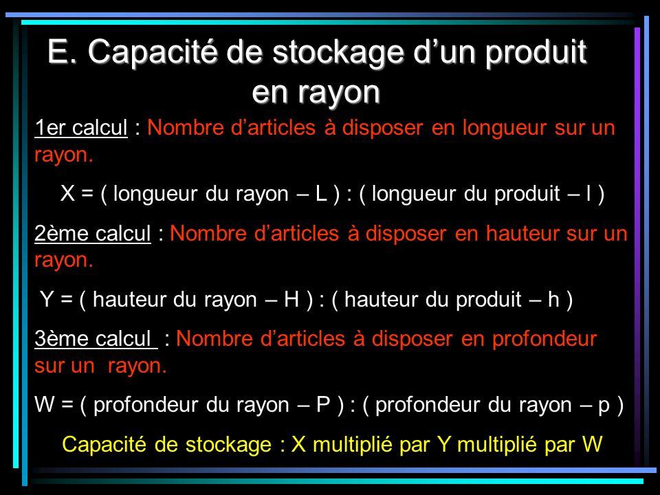 E. Capacité de stockage d'un produit en rayon