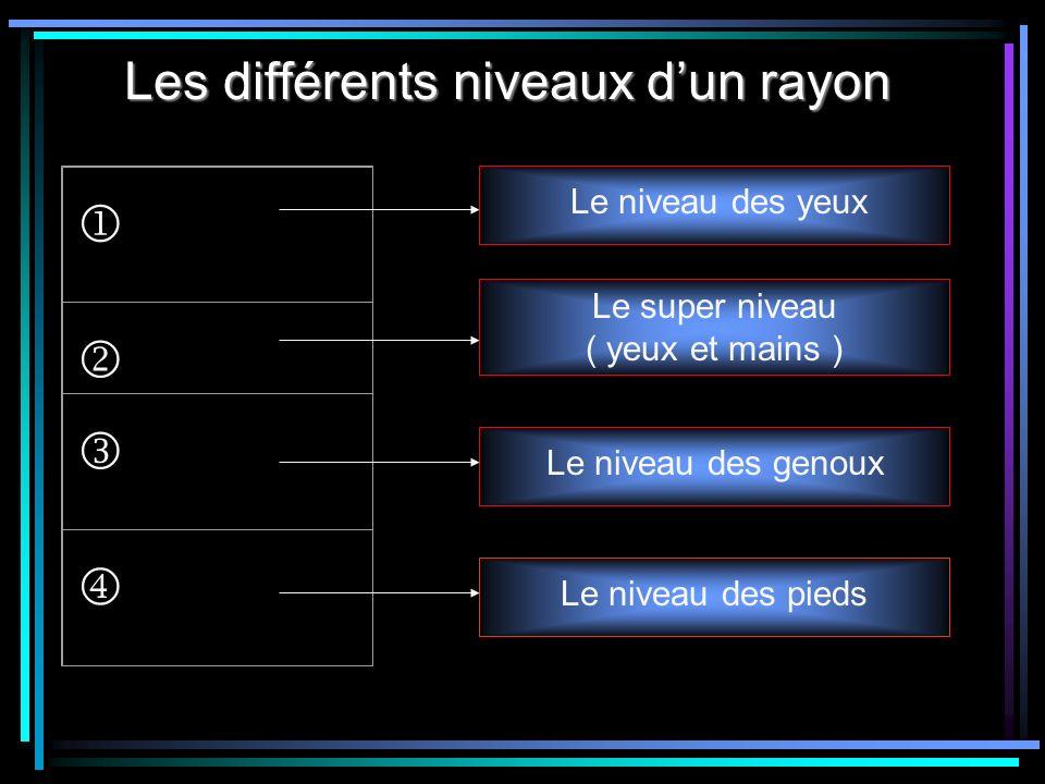 Les différents niveaux d'un rayon