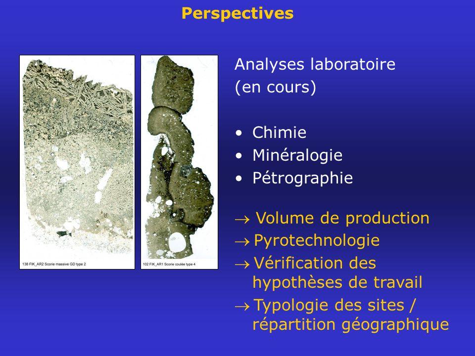 Perspectives Analyses laboratoire. (en cours) Chimie. Minéralogie. Pétrographie.  Volume de production.