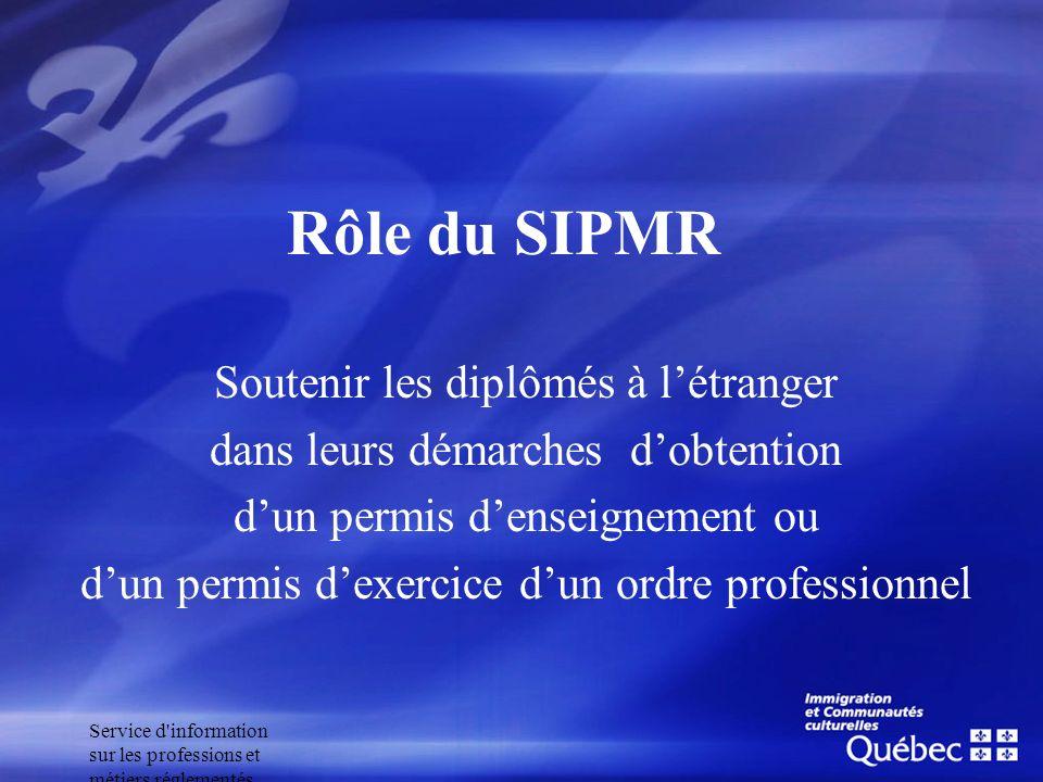 Rôle du SIPMR Soutenir les diplômés à l'étranger