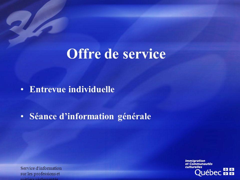 Offre de service Entrevue individuelle Séance d'information générale