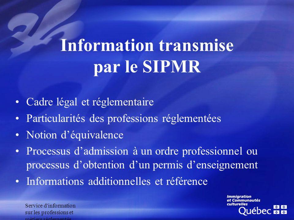 Information transmise par le SIPMR