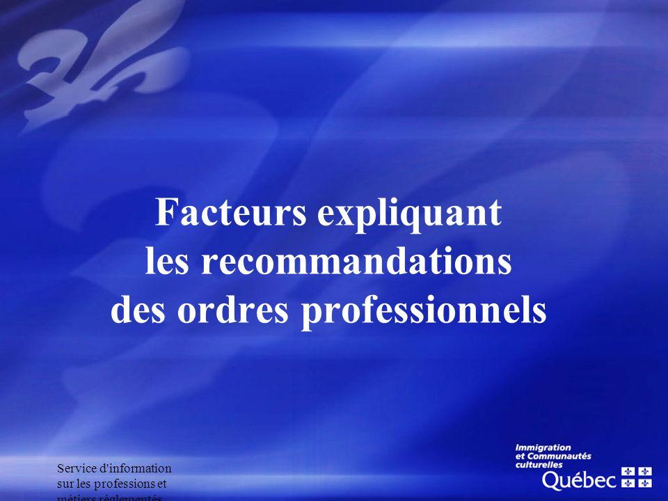 Facteurs expliquant les recommandations des ordres professionnels